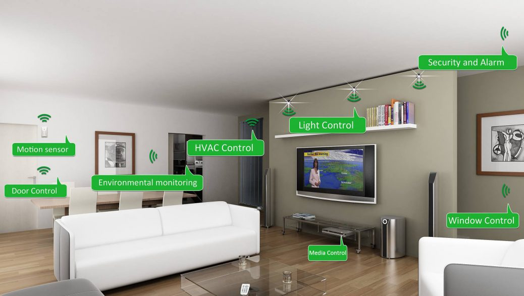 NUOS - Leading Home Automation Service & Product Provider