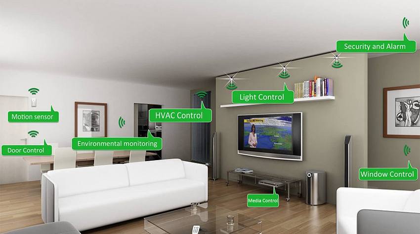 4 Reason Why You Must Automate Your Home